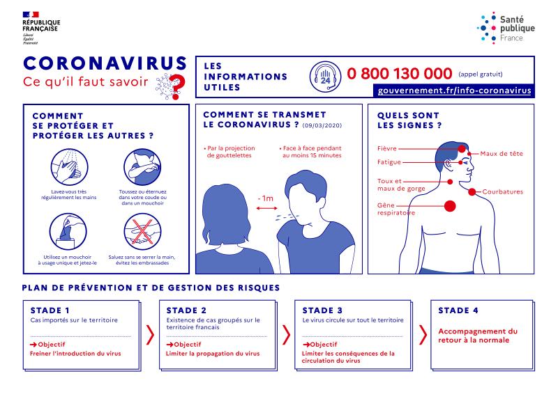 infographie coronavirus